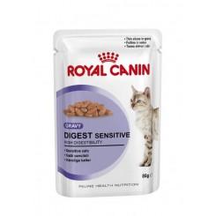 Digest sensitive